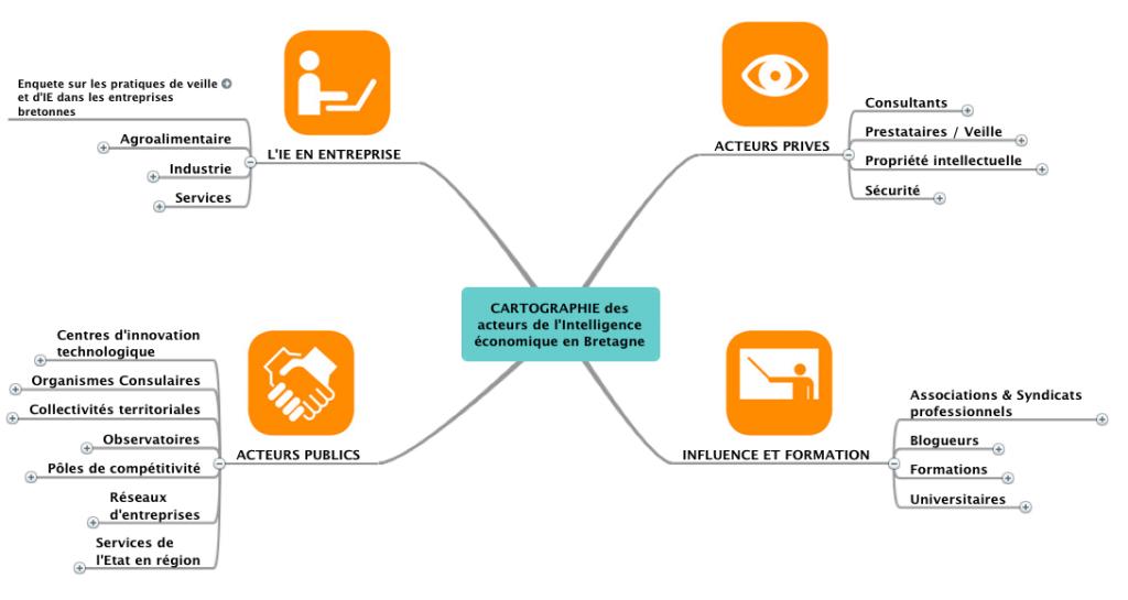 Cartographie veille et intelligence economique Bretagne