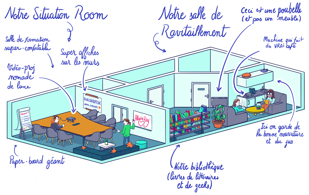 Notre situation room