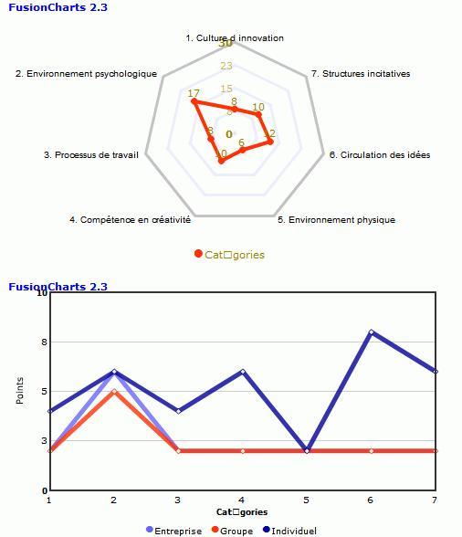 decouvrez-profil-innovation-L-1