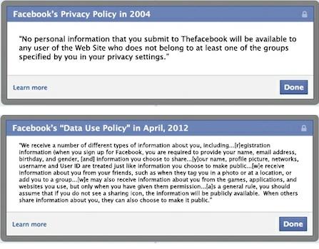 L'évolution des politiques de confidentialité de Facebook entre 2004 et 2012