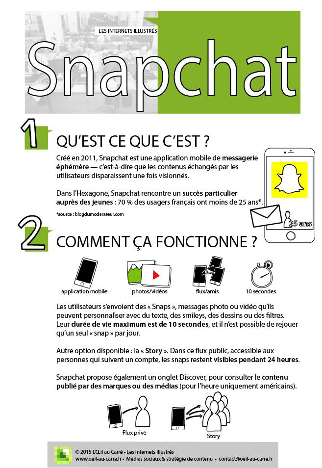 Les internets illustrés — Snapchat