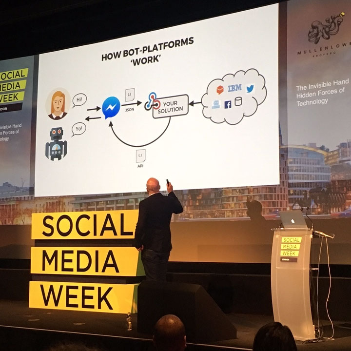 L'Œil au Carré à Londres - Social Media Week